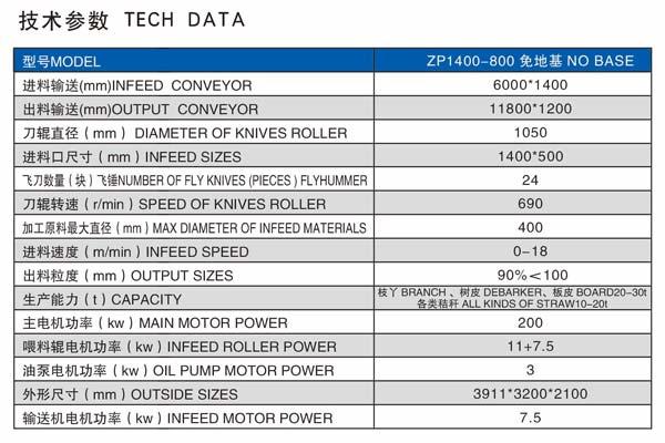 ZP1400-800综合破碎机技术参数