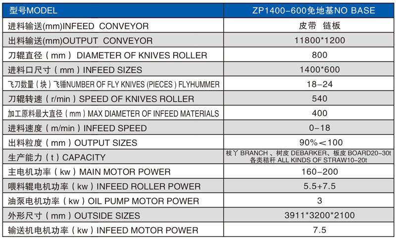 ZP1400-600木片机详情参数介绍